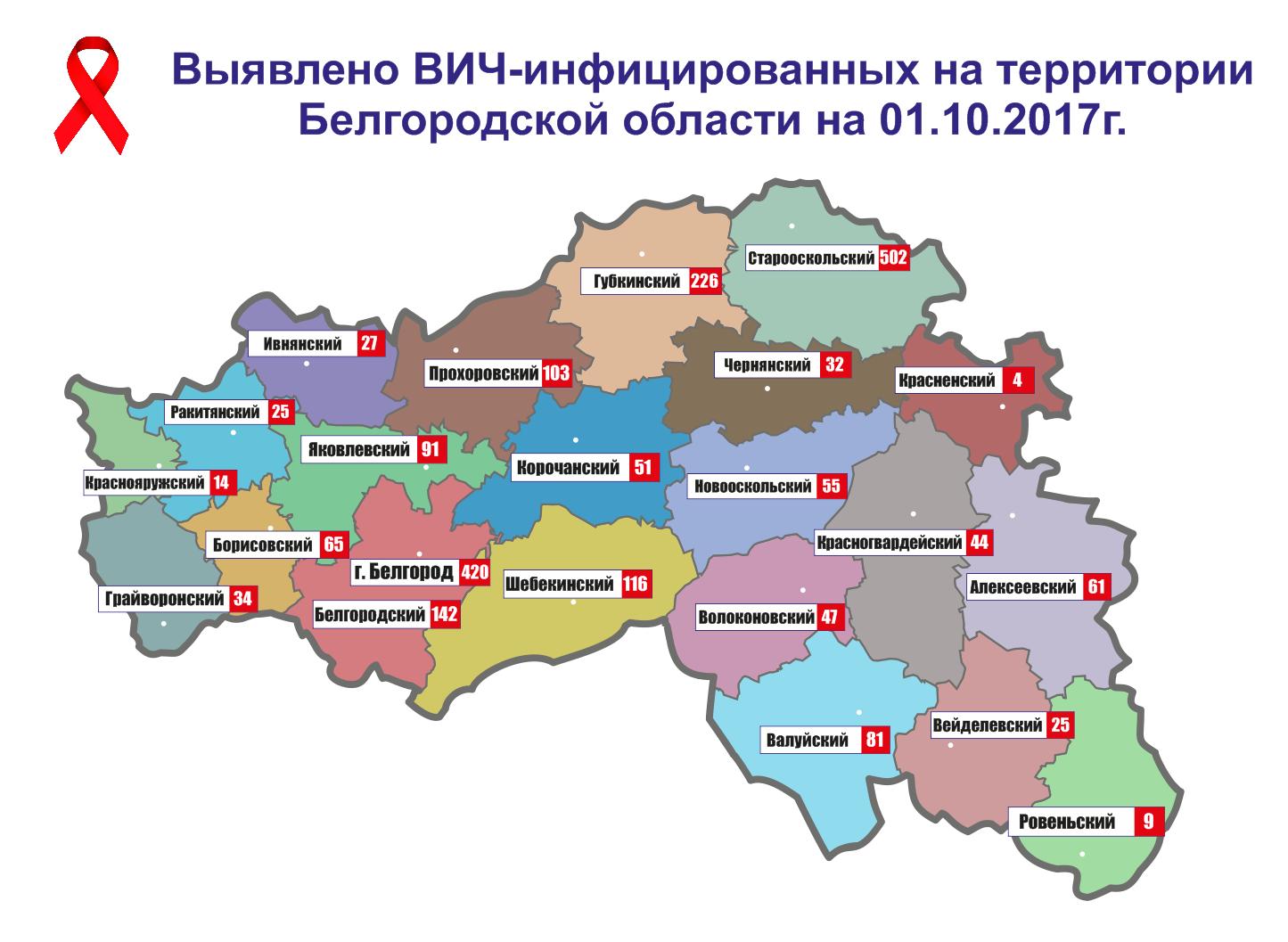 В Белгородской области назвали районы, где больше всего ВИЧ-инфицированных