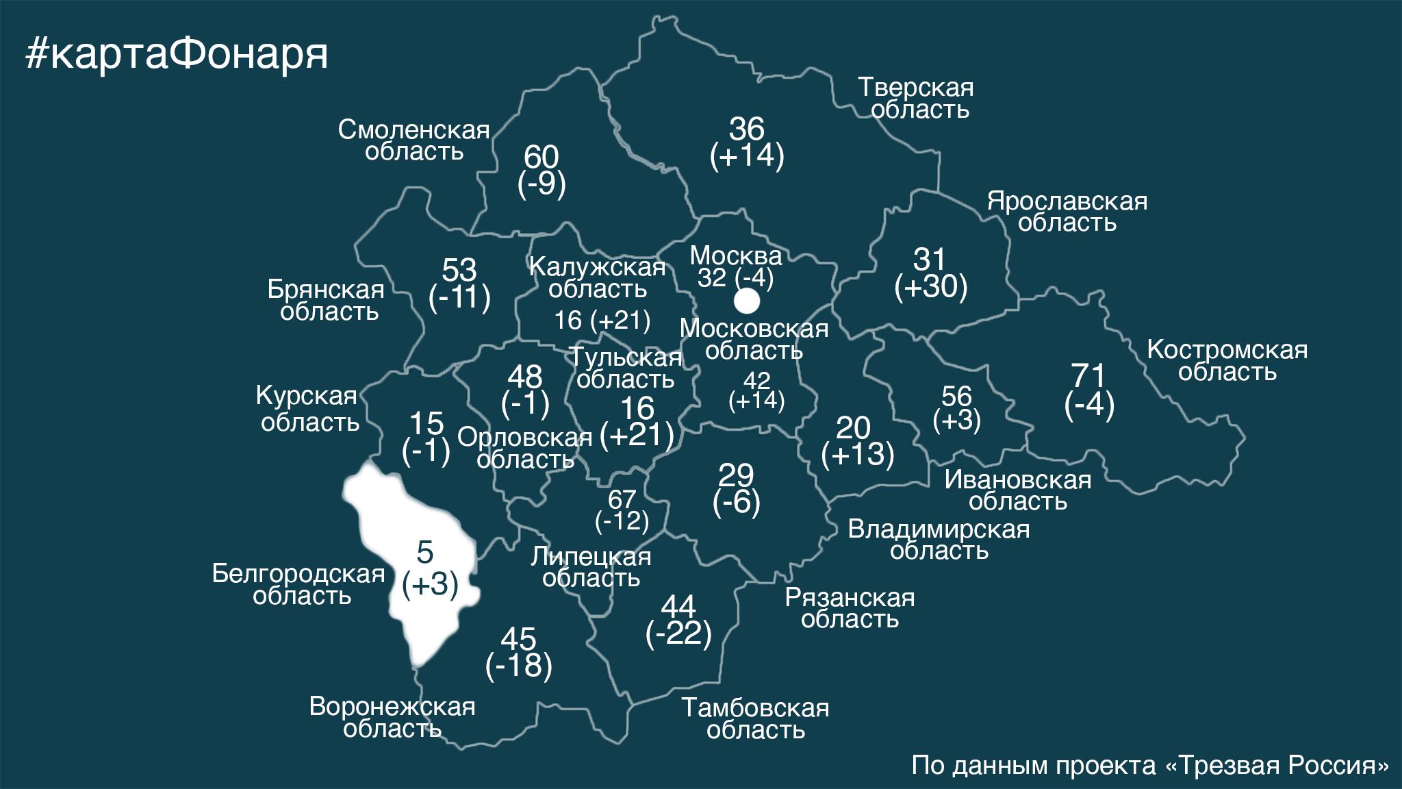 Белгородская область вошла в пятёрку самых «трезвых» регионов России